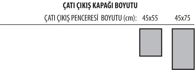 Fakro_Cati_Cikis_Kapagi_Olculeri